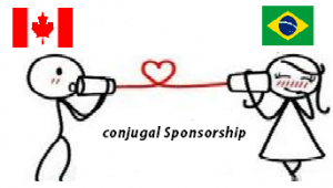 how-to-sponsor-my-conjugal-partner-to-canada-under-the-family-class